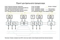 От ЭЦМ КБЦШ - к перспективной МПЦ-mpc-3.jpg