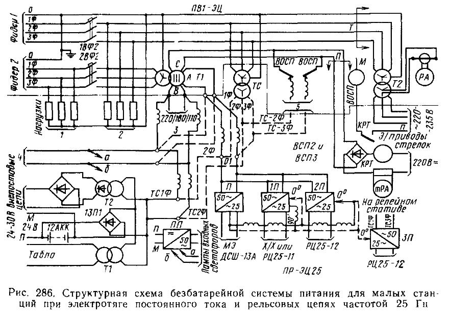 Трансформатор Т2 предназначен