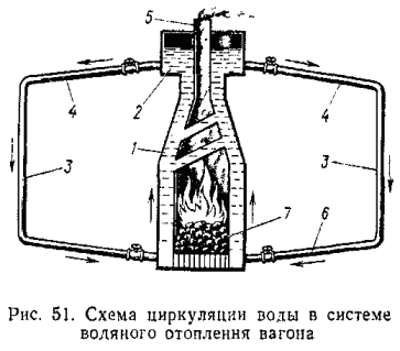 Блок выпрямительный для вдг-303-4 электрическая схема