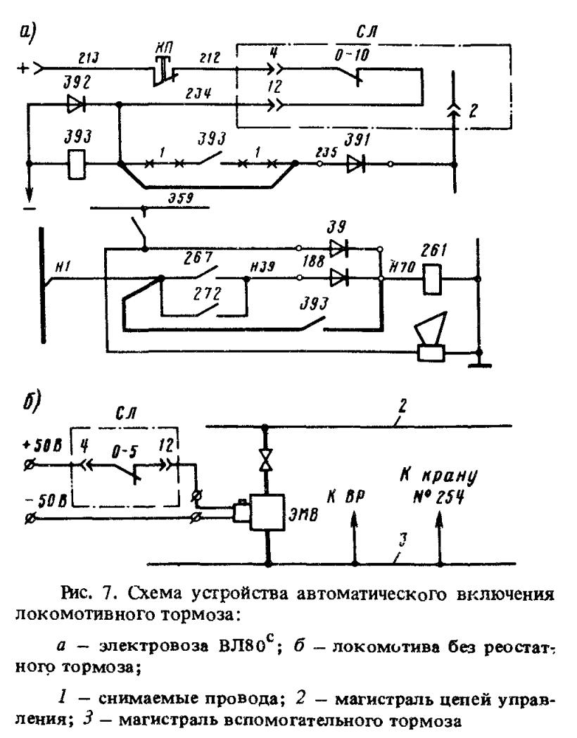 Схема устройства, применяющегося на электровозах BЛ80с (рис. 7, а), обеспечивает подачу напряжения на катушку 261...