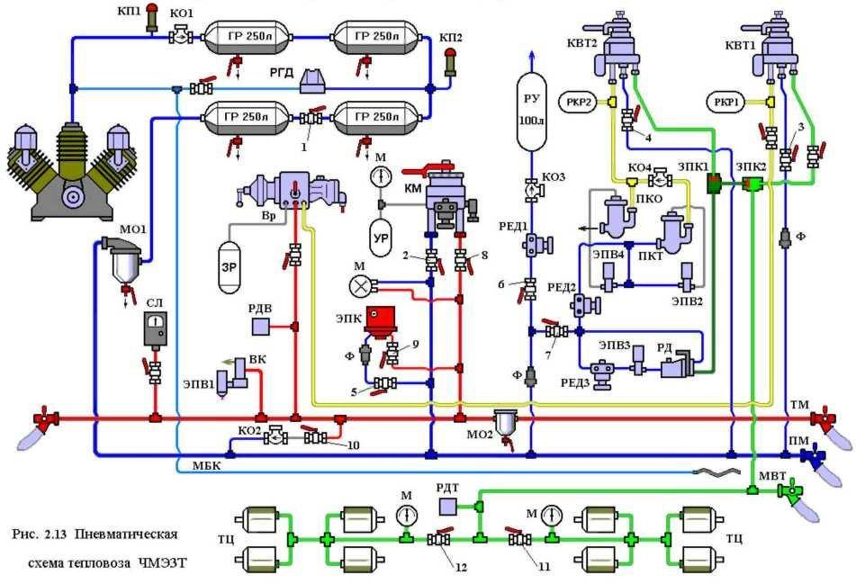 Схема электроборудования