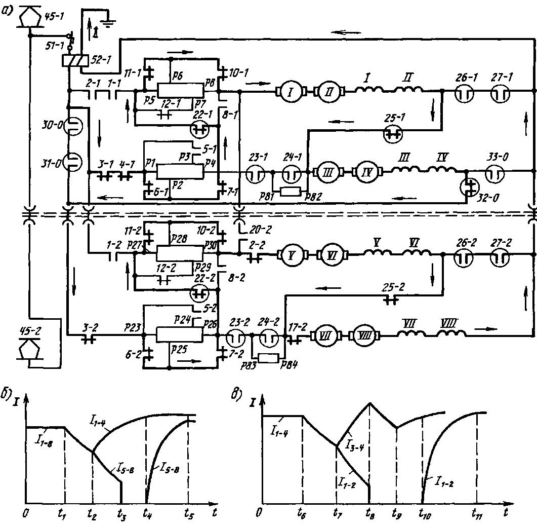 Схема электровоза вл 8