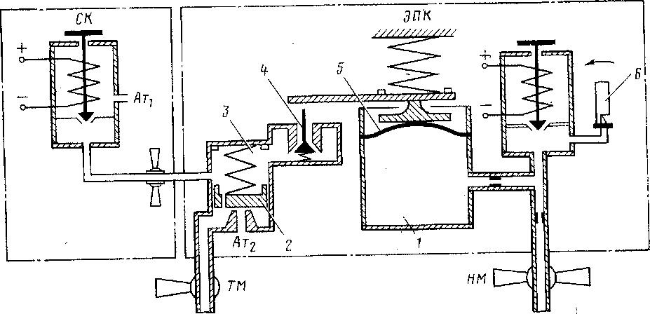 Схема работы электропневматический тормоз 188