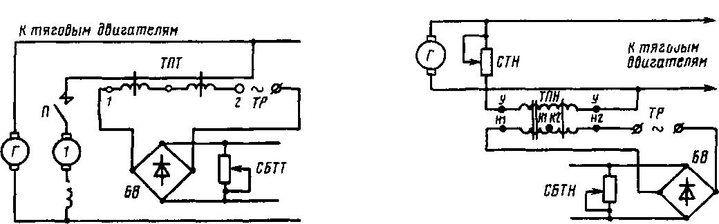 Рис. 84.  Схема включения трансформатора постоянного тока.