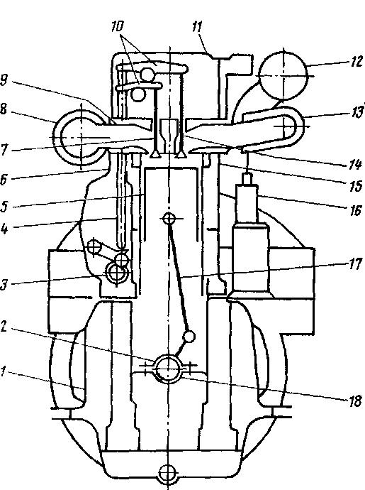 Схема дизеля типа Д50