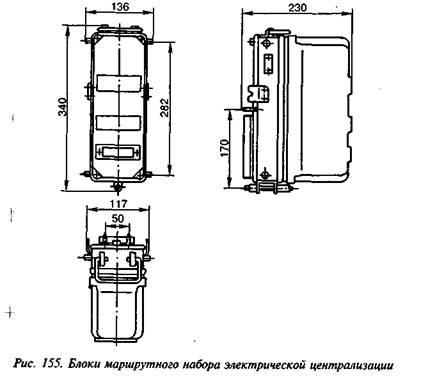 частями и корпусом блока
