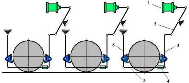 Схема рычажной передачи тормозя тележки тепловоз 2ТЭ116.